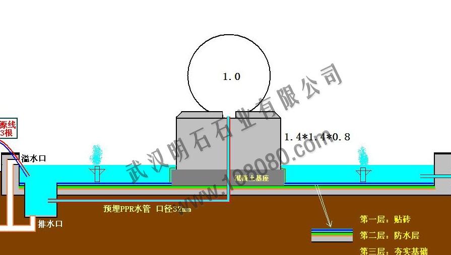 风水球设计图